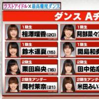 ラストアイドル 4th season 〜ラスアイ、よろしく!〜(2019/6/15)
