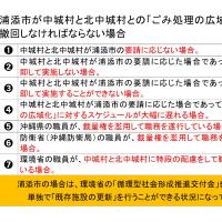 【保存版】中城村と北中城村との「ごみ処理の広域化」に対する令和元年度における浦添市の選択肢を考える