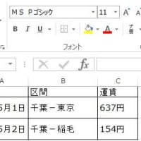 ExcelでWEBコンテンツの更新(1)