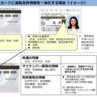 マイナンバーカードに運転免許情報を一体化