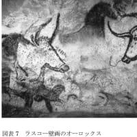 ヤギ・ヒツジ・ウシの家畜化ー1・3家畜は肉の貯蔵庫(3)