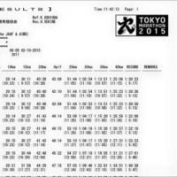 東京マラソン結果