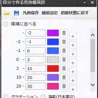 東京都の津波避難用地図。東京湾岸のゼロメートル地帯の標高ゼロ~マイナス1メートル。-1~-2。-2~-3の範囲の別々の色塗り表示地図。東京以外のゼロメートル地帯の標高地図を、表示できる。