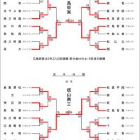 〔大会結果〕第65回中国高校選手権 徳山商工優勝! 高水準優勝!