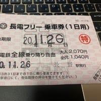 長野電鉄 スノーモンキー号乗ってきました 1