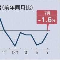 野田政権=民主党政権末期と比較すると、依然として円安基調なのに、なぜか貿易赤字の垂れ流し基調が続く
