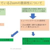 Zoomの脆弱性を考察する その1