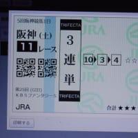 阪神 ファンタジーステークス 当日買い