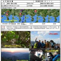 19.5韓国 雪岳山遠征(その1)