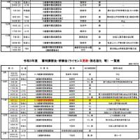 〔お知らせ〕審判講習会・研修会計画表 (10/15版)