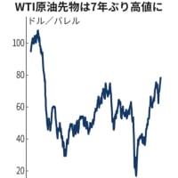 WTI 原油は2014年来の高値 !