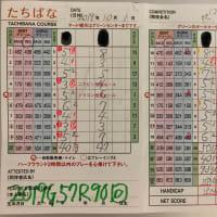 今日のゴルフ挑戦記(283)/新千葉CC「たちばな」アウト→イン(ベント)