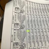 羽田空港 深夜早朝騒音が24時間化再国際化で激増 2007年と比べ50倍、1997年に比べると213倍