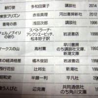 朝日新聞「平成の30冊」に、『マークスの山』がランクインしました。