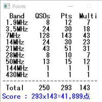 オール三重33コンテスト