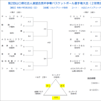 〔大会情報〕第2回山口県社会人会長杯(2部男女・3部男子)