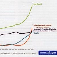 大麻(マリファナ)解禁と麻薬戦争
