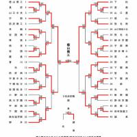 [大会結果]第72回山口県高校総体兼中国大会予選 宇部工業準優勝!