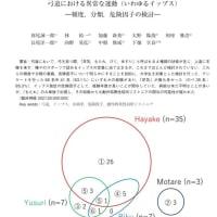 弓道における異常な運動(いわゆるイップス)@臨床神経学