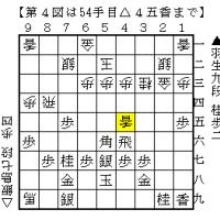 2020王座戦 挑戦者決定トーナメント 羽生九段-飯島七段 その4