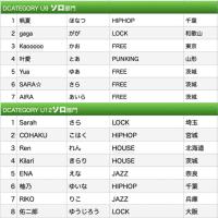 5.23 オンラインコンテスト順番表