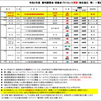 〔お知らせ〕2020審判講習会・研修会計画表(7/29版)