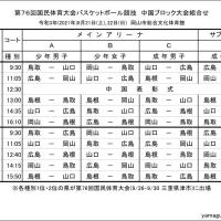 〔大会情報〕第76回 国民体育大会中国ブロック大会