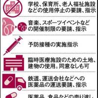 ◆アパホテル「軽症や無症状の人 全面的に受け入れ」新型コロナ ◆新型コロナ 経路不明多く 東京近郊に多い傾向◆緊急事態宣言で何が起きる?