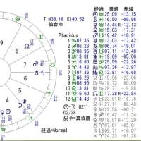 仙台の星図(地震)