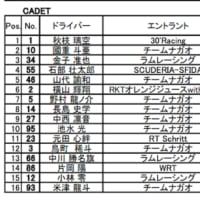 SL神戸第6戦カデットクラス 〜それぞれの目標〜