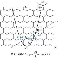 高校入試問題R2(13)[筑波大附属駒場高]