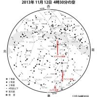 新彗星発見....(13123)