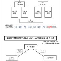 〔大会情報〕第5回西日本女子・第4回下関男子FID交流大会