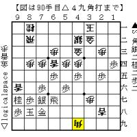 将棋倶楽部24の実践譜