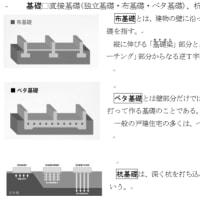 2020宅建士試験ワンポイント解説(免除科目)