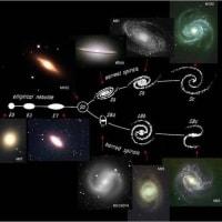 """【国立天文台】 過去記事 ; 8月18日22:50分、""""""""突然、星を作らなくなった銀河の発見 -100 億年前、銀河に何が起こったのか?"""""""""""