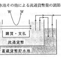 『資本論』学習資料No.20(通算第70回)(2)