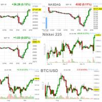 昨夜の市況概況 FOMC0.25%利下げ決定
