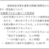 〔お知らせ〕2021年度第1回JBA公認D級コーチ養成講習会(ご案内)