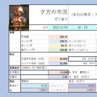 本日(02/24)の東京市場