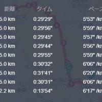 オホーツク網走マラソン on the web