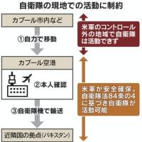 東京五輪2021、成功するか?(42)