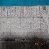阪神11R マイラーズC 注目馬😆