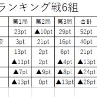 5組昇級者