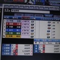 🚤博徒の流儀!! in 多摩川競艇 5日目 からつ競艇 6日目 参戦 № 1,003