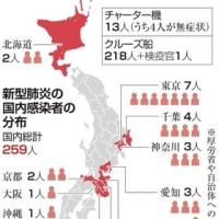 せと弘幸BLOG『日本よ何処へ』 : 武漢ウィルス感染全土に拡大 一般の我々が危惧の念を抱き、警鐘を鳴らし続けてきたのに、為政者は金もうけに目が眩んで真実を見ようともしなかった。