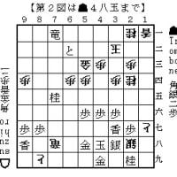 詰めの甘さ~SMK第12回竜王戦トーナメント4回戦から~