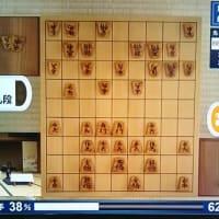 第70期「王将戦」挑戦者決定リーグ 開幕戦