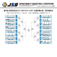 〔大会情報〕第4回 全日本社会人OA選手権大会