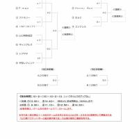 [大会結果]第4回山口県社会人連盟会長杯